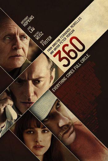 360-movie-poster